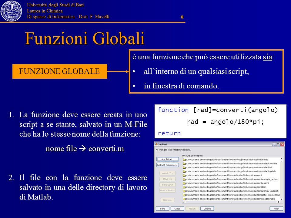 Università degli Studi di Bari Laurea in Chimica Di spense di Informatica - Dott. F. Mavelli 9 Funzioni Globali sia è una funzione che può essere util