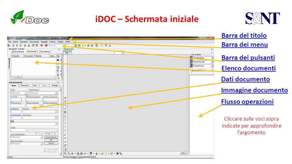 iDOC – Schermata iniziale Barra del titolo Barra dei menu Barra dei pulsanti Elenco documenti Dati documento Immagine documento Flusso operazioni Clic