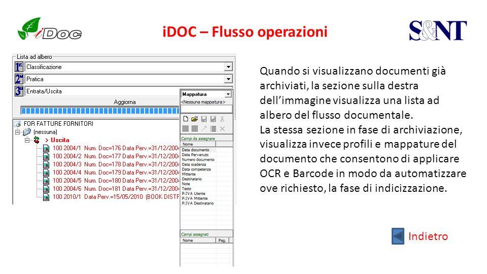iDOC – Flusso operazioni Quando si visualizzano documenti già archiviati, la sezione sulla destra dellimmagine visualizza una lista ad albero del flus