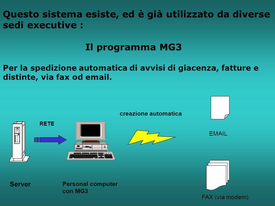 Questo sistema esiste, ed è già utilizzato da diverse sedi executive : Il programma MG3 Per la spedizione automatica di avvisi di giacenza, fatture e