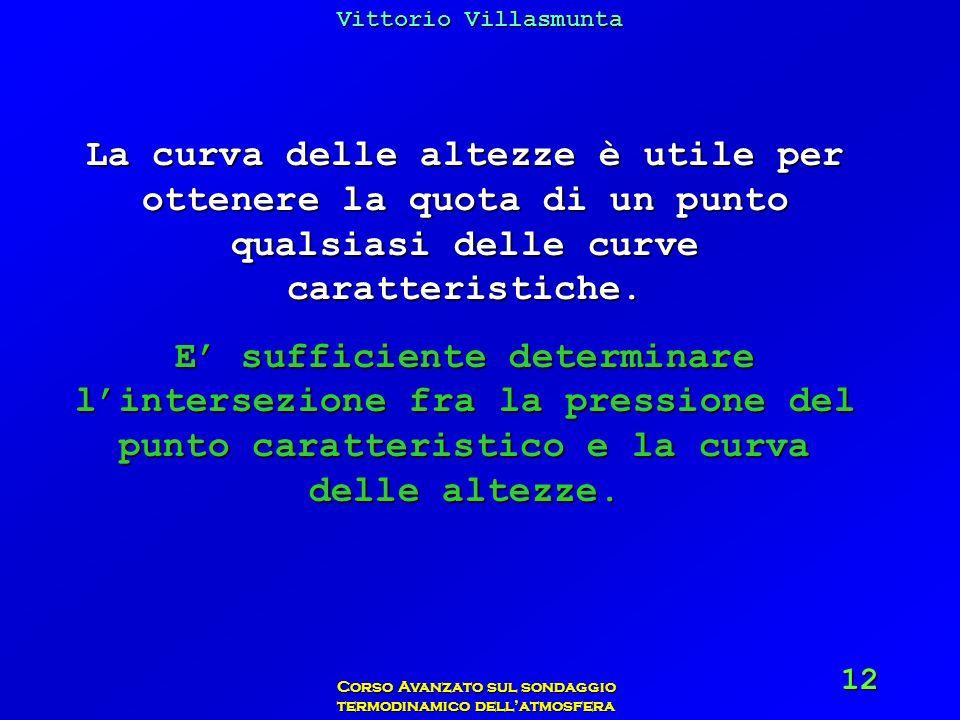 Vittorio Villasmunta Corso Avanzato sul sondaggio termodinamico dellatmosfera 12 La curva delle altezze è utile per ottenere la quota di un punto qual
