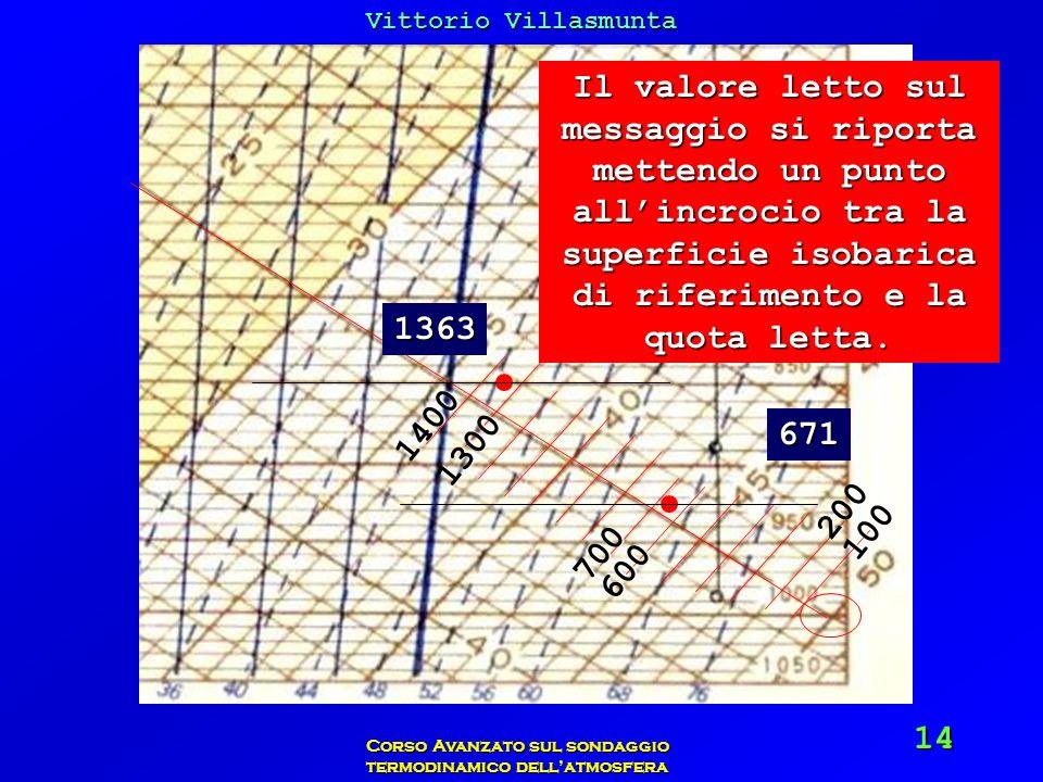 Vittorio Villasmunta Corso Avanzato sul sondaggio termodinamico dellatmosfera 14 Il valore letto sul messaggio si riporta mettendo un punto allincroci