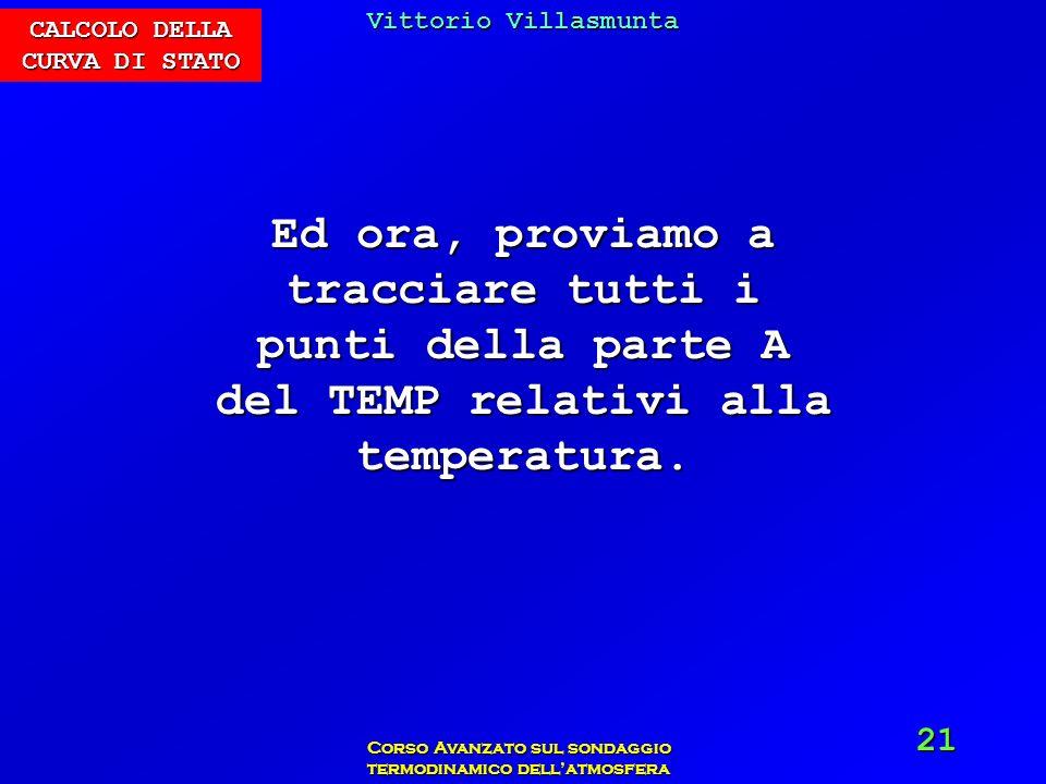 Vittorio Villasmunta Corso Avanzato sul sondaggio termodinamico dellatmosfera 21 Ed ora, proviamo a tracciare tutti i punti della parte A del TEMP rel