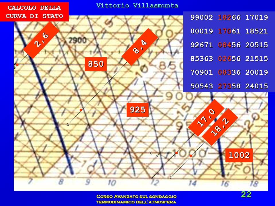Vittorio Villasmunta Corso Avanzato sul sondaggio termodinamico dellatmosfera 22 99002 18266 17019 00019 17061 18521 92671 08456 20515 85363 02656 215