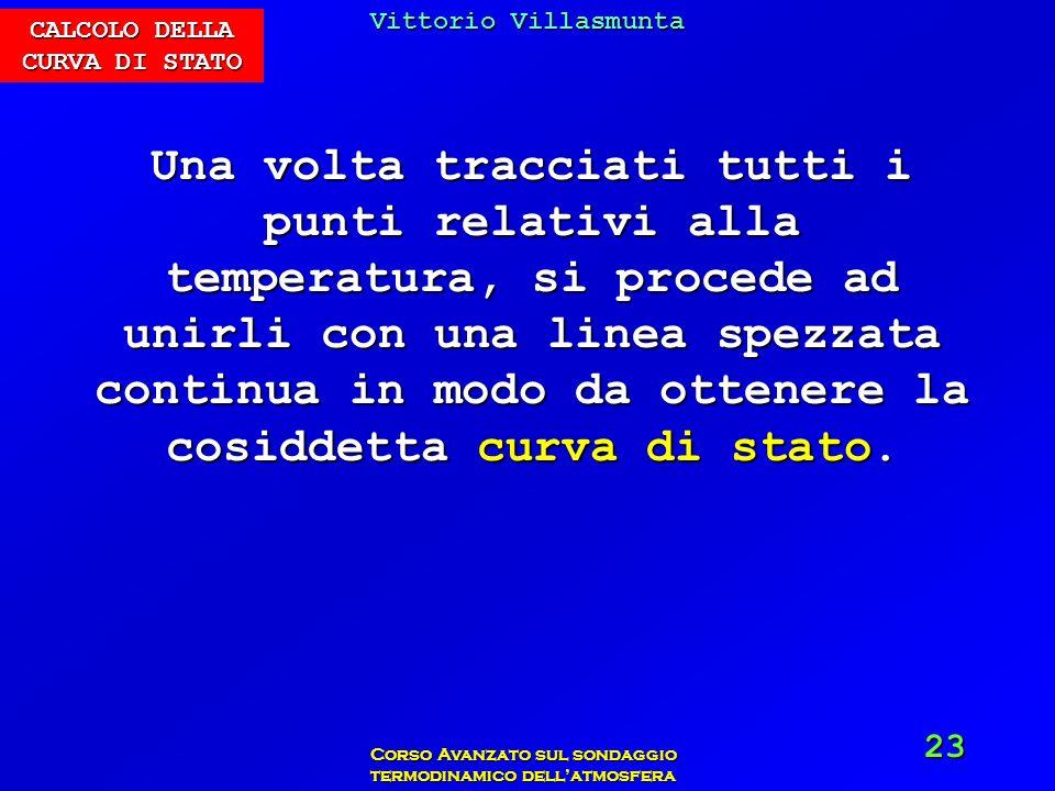 Vittorio Villasmunta Corso Avanzato sul sondaggio termodinamico dellatmosfera 23 Una volta tracciati tutti i punti relativi alla temperatura, si proce