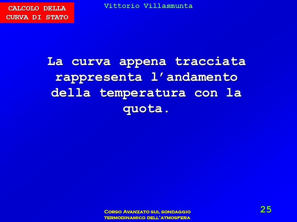 Vittorio Villasmunta Corso Avanzato sul sondaggio termodinamico dellatmosfera 25 La curva appena tracciata rappresenta landamento della temperatura co