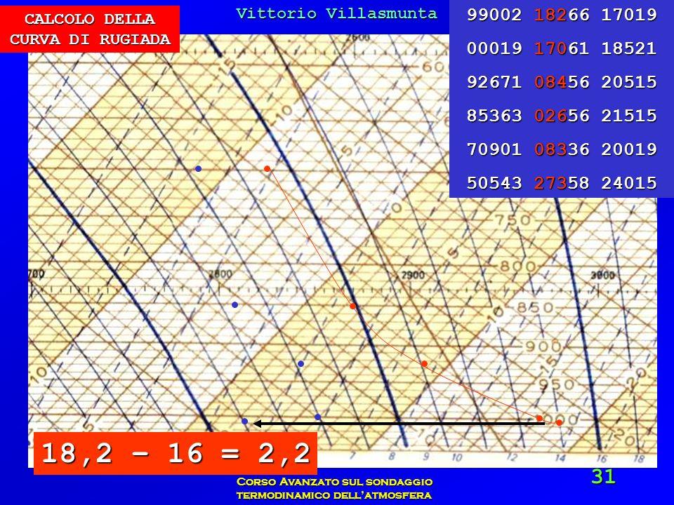 Vittorio Villasmunta Corso Avanzato sul sondaggio termodinamico dellatmosfera 31 99002 18266 17019 00019 17061 18521 92671 08456 20515 85363 02656 215