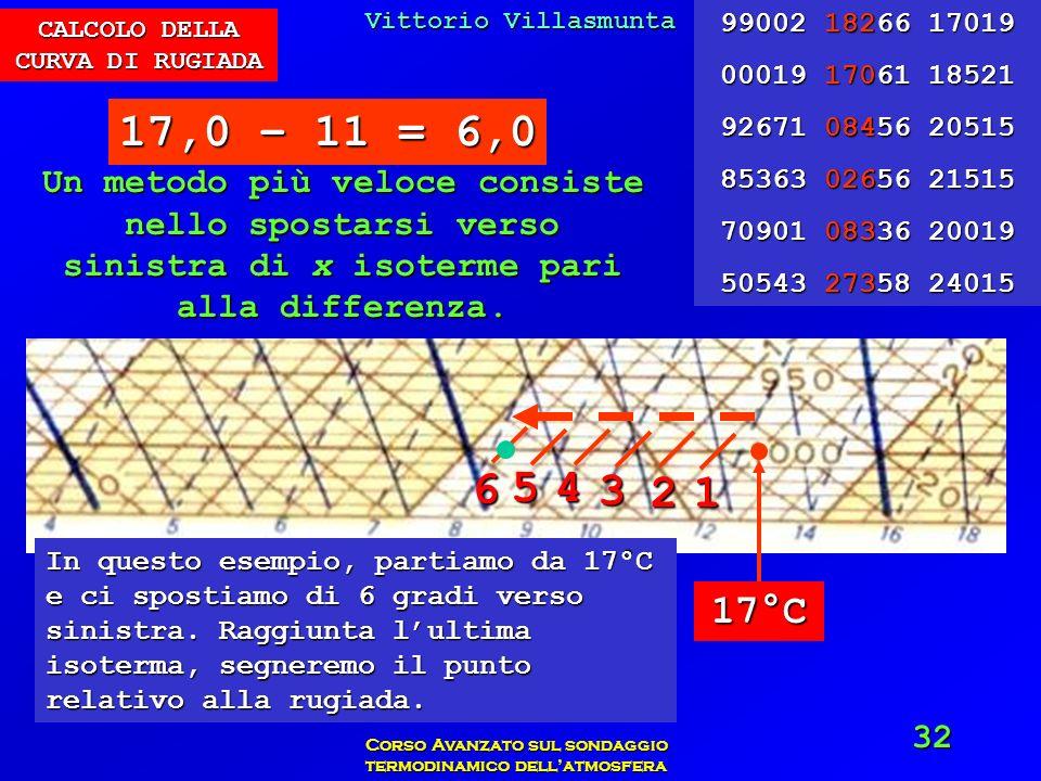 Vittorio Villasmunta Corso Avanzato sul sondaggio termodinamico dellatmosfera 32 99002 18266 17019 00019 17061 18521 92671 08456 20515 85363 02656 215