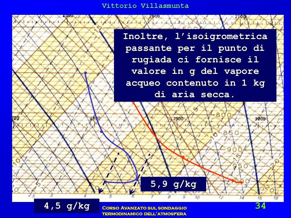 Vittorio Villasmunta Corso Avanzato sul sondaggio termodinamico dellatmosfera 34 Inoltre, lisoigrometrica passante per il punto di rugiada ci fornisce