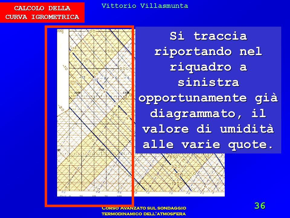 Vittorio Villasmunta Corso Avanzato sul sondaggio termodinamico dellatmosfera 36 Si traccia riportando nel riquadro a sinistra opportunamente già diag