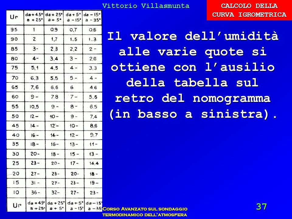 Vittorio Villasmunta Corso Avanzato sul sondaggio termodinamico dellatmosfera 37 Il valore dellumidità alle varie quote si ottiene con lausilio della