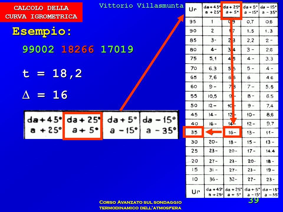 Vittorio Villasmunta Corso Avanzato sul sondaggio termodinamico dellatmosfera 39 Esempio: t = 18,2 = 16 = 16 99002 18266 17019 CALCOLO DELLA CURVA IGR