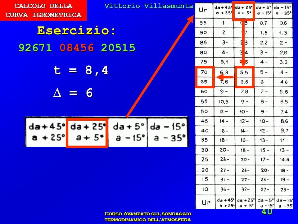 Vittorio Villasmunta Corso Avanzato sul sondaggio termodinamico dellatmosfera 40 Esercizio: t = 8,4 = 6 = 6 92671 08456 20515 CALCOLO DELLA CURVA IGRO