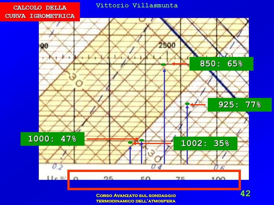 Vittorio Villasmunta Corso Avanzato sul sondaggio termodinamico dellatmosfera 42 1000: 47% 925: 77% 850: 65% 1002: 35% CALCOLO DELLA CURVA IGROMETRICA