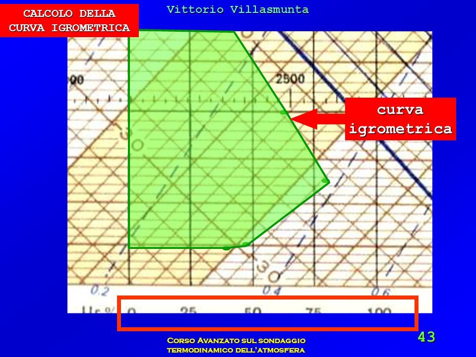 Vittorio Villasmunta Corso Avanzato sul sondaggio termodinamico dellatmosfera 43 curva igrometrica CALCOLO DELLA CURVA IGROMETRICA