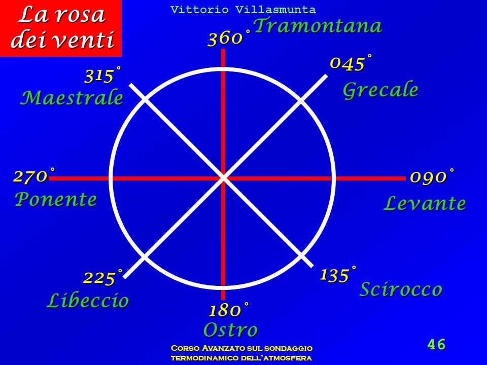 Vittorio Villasmunta Corso Avanzato sul sondaggio termodinamico dellatmosfera 46 360° 045° 090° 135° 180° 225° 270° 315° Grecale Levante Scirocco Ostr