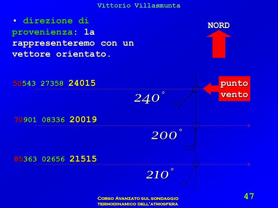 Vittorio Villasmunta Corso Avanzato sul sondaggio termodinamico dellatmosfera 47 direzione di provenienza: la rappresenteremo con un vettore orientato