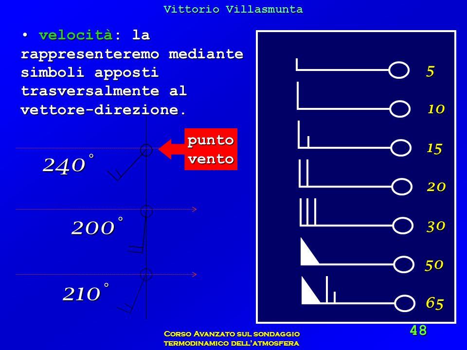 Vittorio Villasmunta Corso Avanzato sul sondaggio termodinamico dellatmosfera 48 velocità: la rappresenteremo mediante simboli apposti trasversalmente