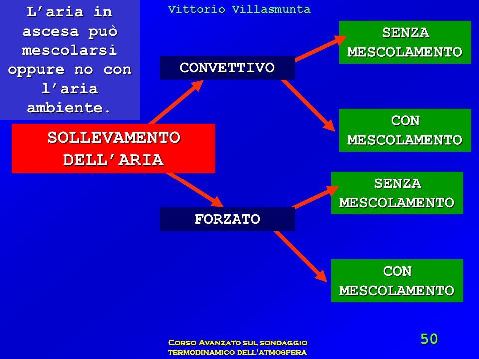 Vittorio Villasmunta Corso Avanzato sul sondaggio termodinamico dellatmosfera 50 SENZA MESCOLAMENTO CON MESCOLAMENTO SENZA MESCOLAMENTO CON MESCOLAMEN