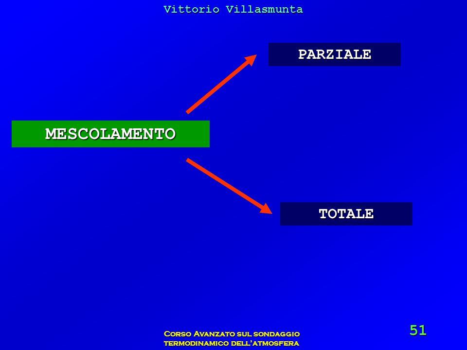 Vittorio Villasmunta Corso Avanzato sul sondaggio termodinamico dellatmosfera 51 MESCOLAMENTO PARZIALE TOTALE