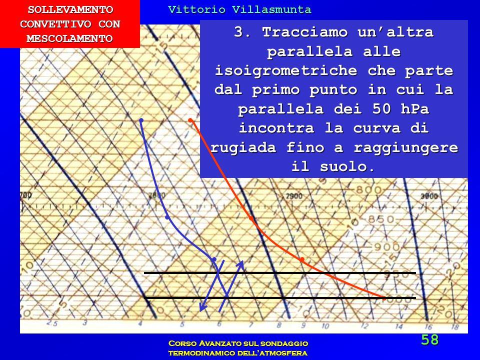 Vittorio Villasmunta Corso Avanzato sul sondaggio termodinamico dellatmosfera 58 3. Tracciamo unaltra parallela alle isoigrometriche che parte dal pri