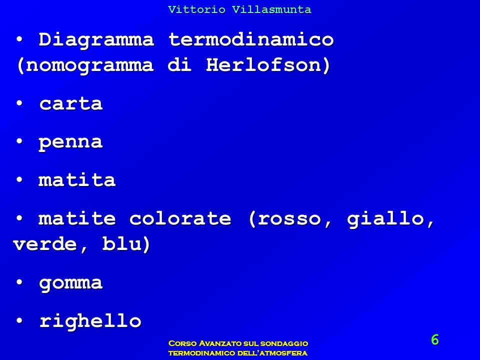 Vittorio Villasmunta Corso Avanzato sul sondaggio termodinamico dellatmosfera 67 Un altro modo per calcolare laltezza h a cui si avrà condensazione è sintetizzato dalla formuletta: h = 100 (t 0 – t s ) t 0 = temperatura della particella al suolo t s = temperatura raggiunta dalla particella al livello di saturazione t 0 = 17°C t s = 3,5°C h = 100 * (17 – 3,5)= = 100 * 13,5 = = 1350 metri