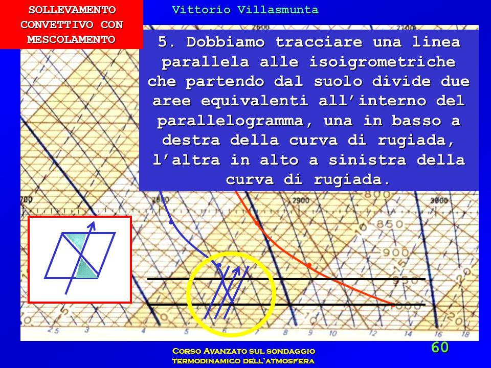 Vittorio Villasmunta Corso Avanzato sul sondaggio termodinamico dellatmosfera 60 5. Dobbiamo tracciare una linea parallela alle isoigrometriche che pa