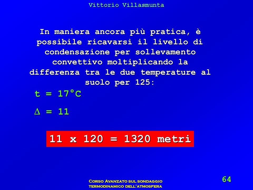 Vittorio Villasmunta Corso Avanzato sul sondaggio termodinamico dellatmosfera 64 In maniera ancora più pratica, è possibile ricavarsi il livello di co