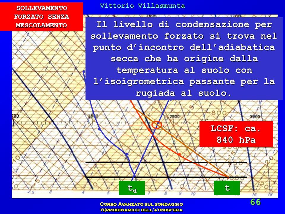 Vittorio Villasmunta Corso Avanzato sul sondaggio termodinamico dellatmosfera 66 Il livello di condensazione per sollevamento forzato si trova nel pun