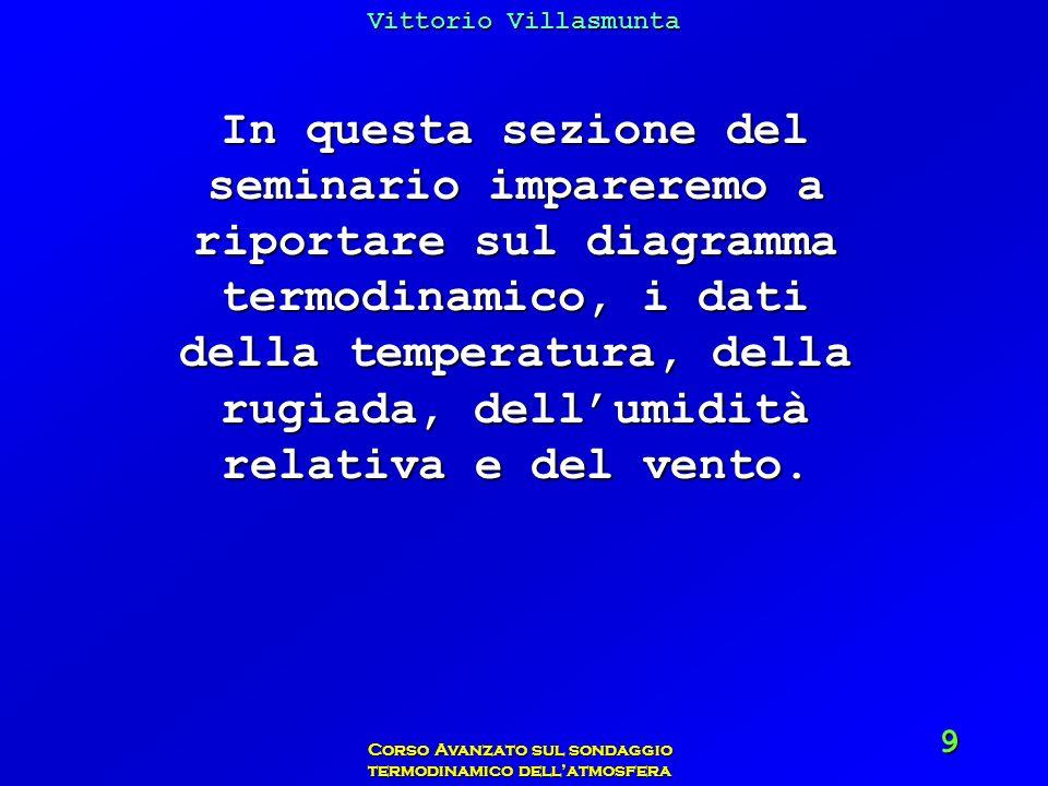 Vittorio Villasmunta Corso Avanzato sul sondaggio termodinamico dellatmosfera 9 In questa sezione del seminario impareremo a riportare sul diagramma t