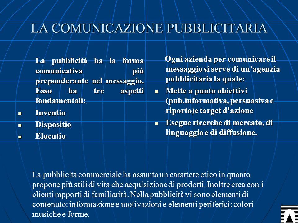 LA COMUNICAZIONE PUBBLICITARIA La pubblicità ha la forma comunicativa più preponderante nel messaggio. Esso ha tre aspetti fondamentali: La pubblicità