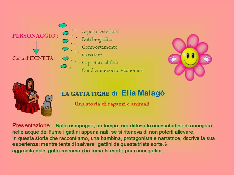 PERSONAGGIO : Carta dIDENTITA Aspetto esteriore Dati biografici Comportamento Carattere Capacità e abilità Condizione socio- economica LA GATTA TIGRE