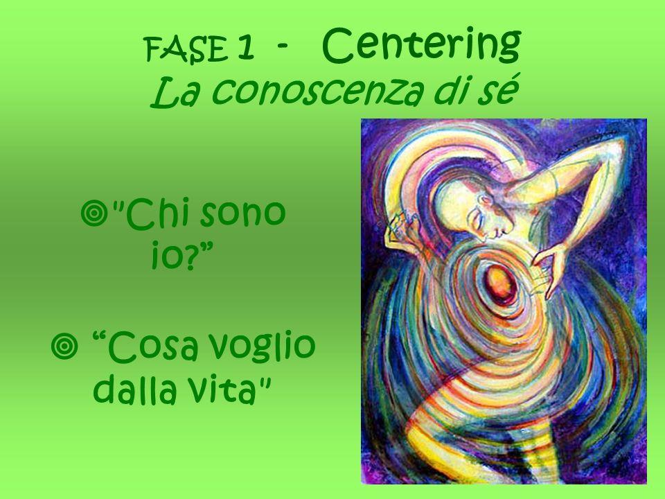 FASE 1 - Centering La conoscenza di sé Chi sono io? Cosa voglio dalla vita