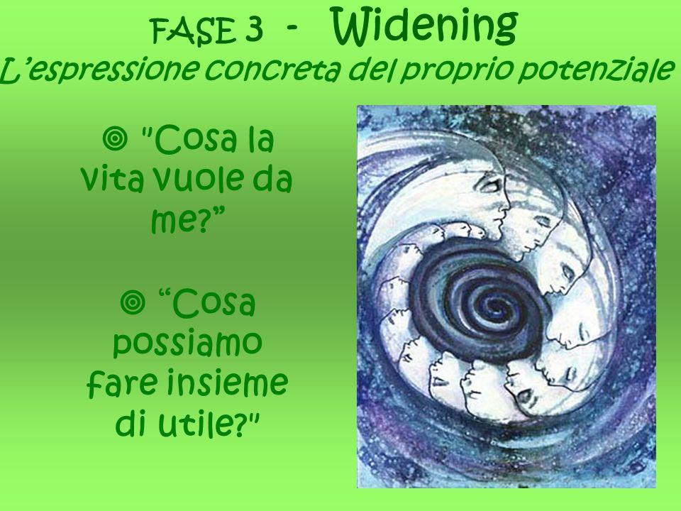 FASE 3 - Widening Lespressione concreta del proprio potenziale Cosa la vita vuole da me.