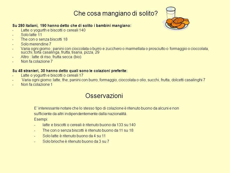 Che cosa mangiano di solito? Su 280 italiani, 190 hanno detto che di solito i bambini mangiano: -Latte o yogurth e biscotti o cereali 140 -Solo latte