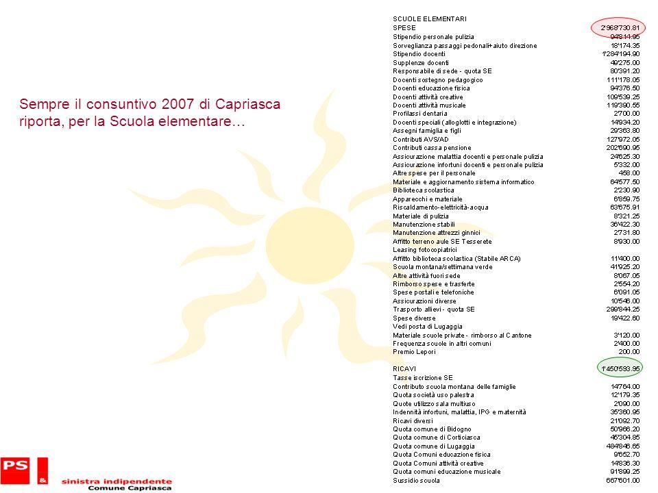 Sempre il consuntivo 2007 di Capriasca riporta, per la Scuola elementare…