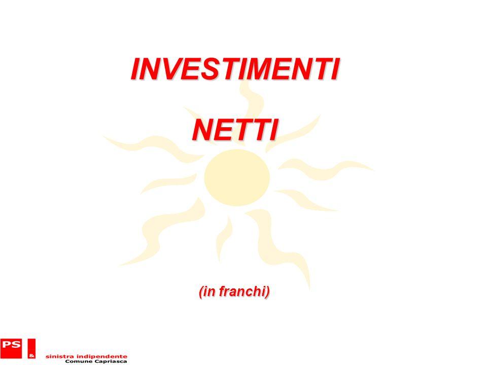 INVESTIMENTINETTI (in franchi)
