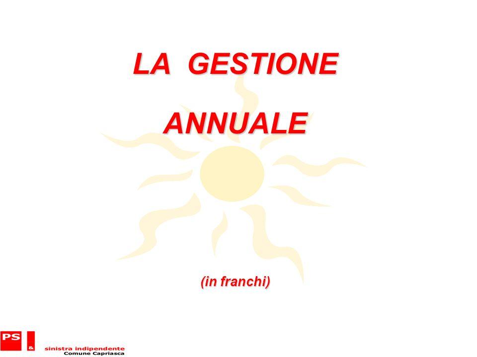 LA GESTIONE ANNUALE (in franchi)