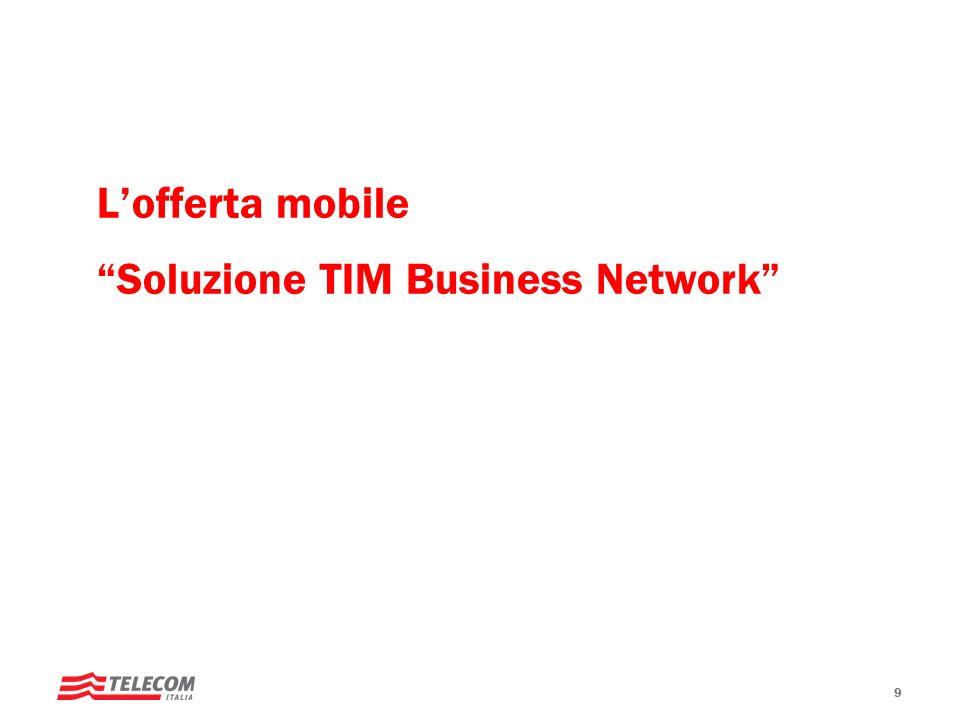 10 I profili tariffari tra cui scegliere, inseribili nello stesso contratto … e con Soluzione TIM Business Network è possibile aderire ad una opzione ROAMING riservata ottenere terminali a condizioni esclusive 1 Cent Premium e TIM Solo 10 TIM FLEX TIM FLEX X 3 TIM FLEX X 5 Profili modulari TOP Line e TOP Line Unlimited Profili All InclusiveProfili ricaricabili New TIM Valore 12 TIM Valore FLEX TIM Valore FLEX 1000 Profili a consumo Lofferta mobile - Soluzione TIM Business Network