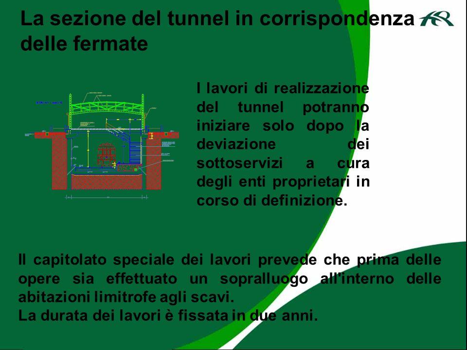 La sezione del tunnel in corrispondenza delle fermate I lavori di realizzazione del tunnel potranno iniziare solo dopo la deviazione dei sottoservizi