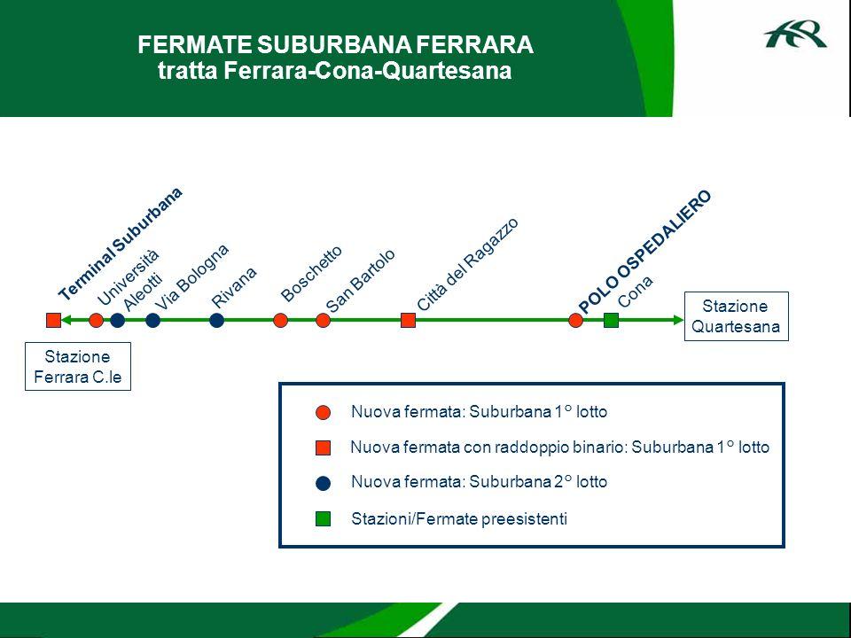 FERMATE SUBURBANA FERRARA tratta Ferrara-Cona-Quartesana Terminal Suburbana Università Aleotti Via Bologna Rivana Boschetto San Bartolo Città del Raga