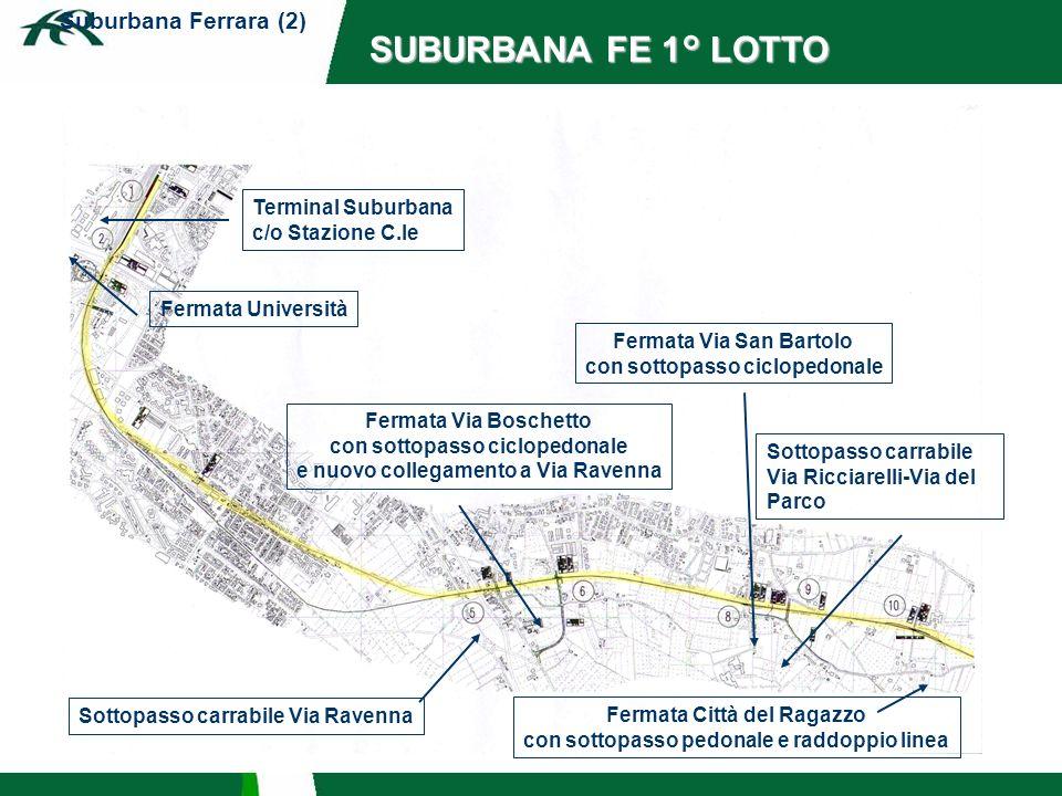 SUBURBANA FE 1° LOTTO Suburbana Ferrara (2) Terminal Suburbana c/o Stazione C.le Fermata Università Sottopasso carrabile Via Ravenna Fermata Via Bosch