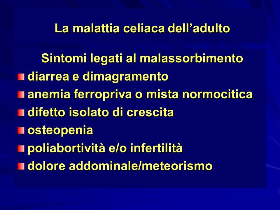 La malattia celiaca delladulto La malattia celiaca delladulto Sintomi legati al malassorbimento Sintomi legati al malassorbimento diarrea e dimagramen