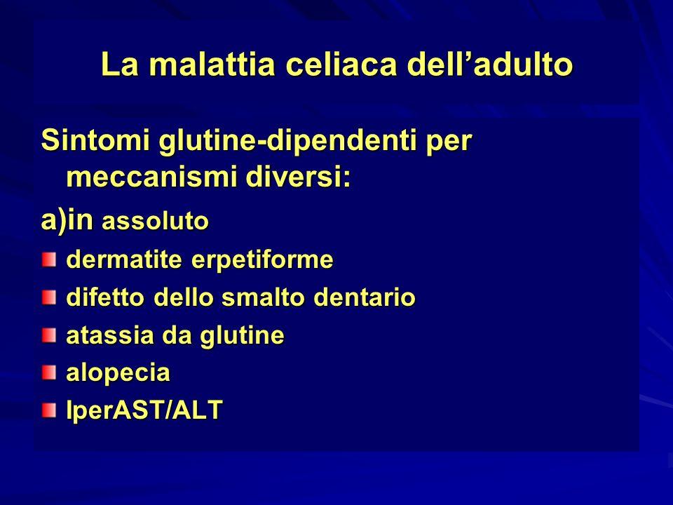 La malattia celiaca delladulto Sintomi glutine-dipendenti per meccanismi diversi: a)in assoluto dermatite erpetiforme difetto dello smalto dentario at