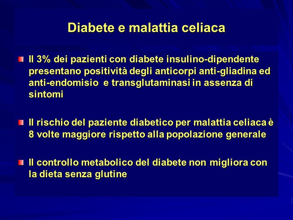 Diabete e malattia celiaca Il 3% dei pazienti con diabete insulino-dipendente presentano positività degli anticorpi anti-gliadina ed anti-endomisio e