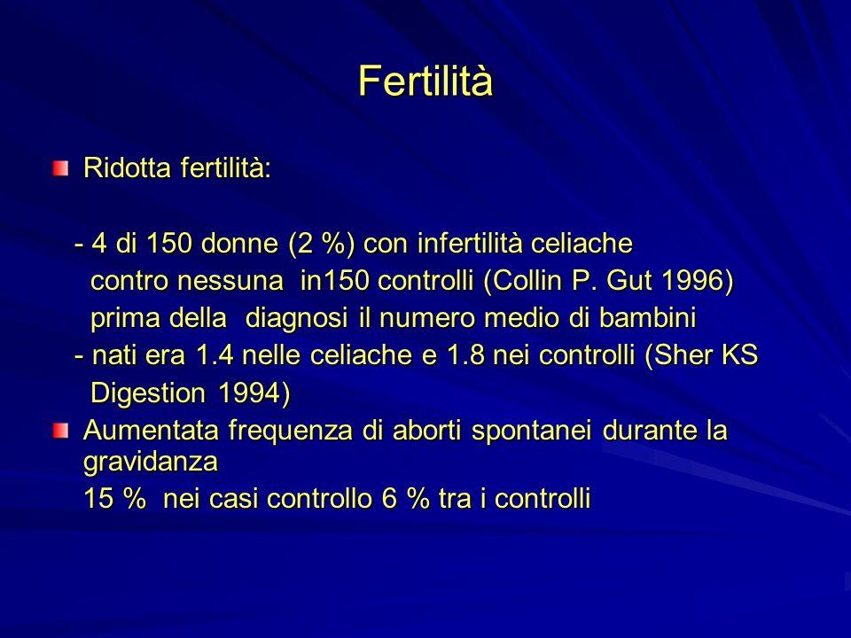 Fertilità Ridotta fertilità: - 4 di 150 donne (2 %) con infertilità celiache - 4 di 150 donne (2 %) con infertilità celiache contro nessuna in150 cont