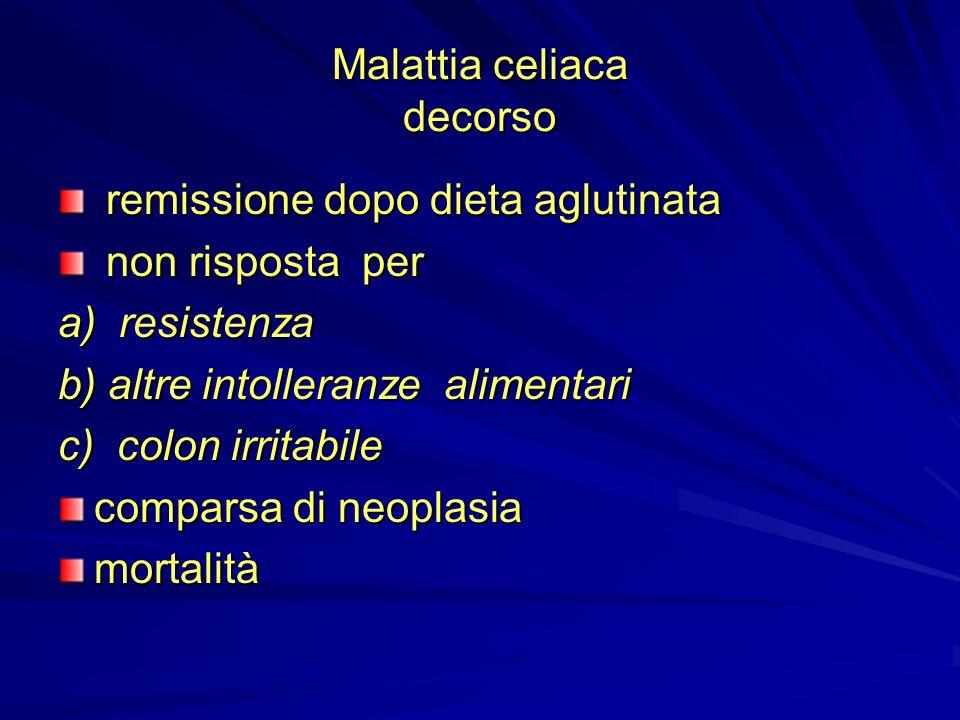 Malattia celiaca decorso remissione dopo dieta aglutinata remissione dopo dieta aglutinata non risposta per non risposta per a) resistenza b) altre in
