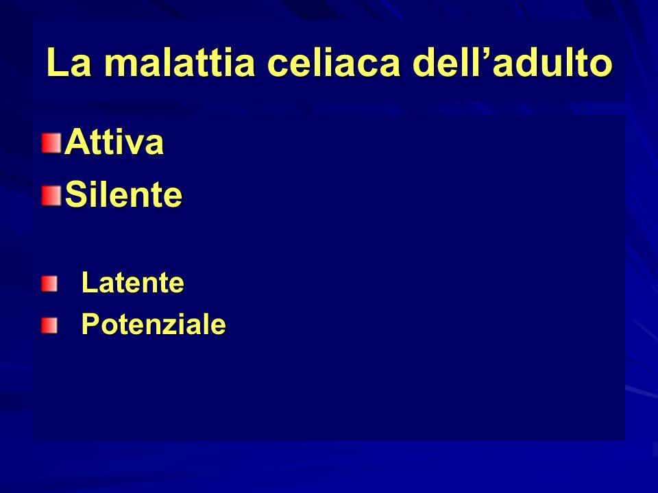 La malattia celiaca delladulto AttivaSilente Latente Latente Potenziale Potenziale