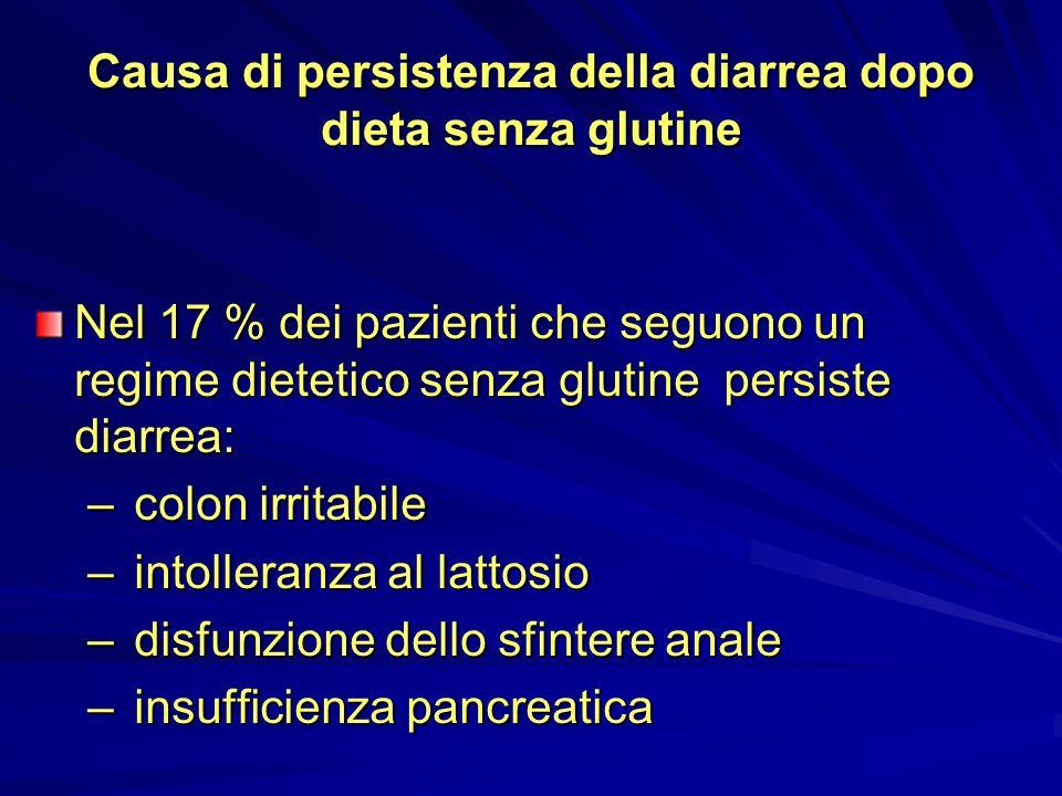 Causa di persistenza della diarrea dopo dieta senza glutine Nel 17 % dei pazienti che seguono un regime dietetico senza glutine persiste diarrea: – co