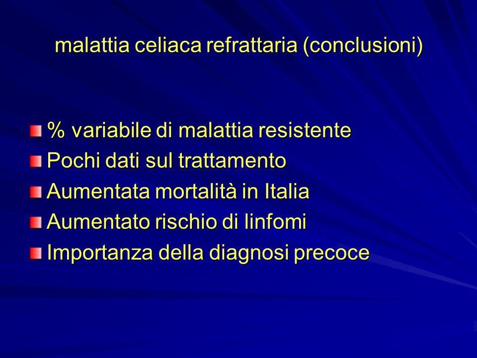 malattia celiaca refrattaria (conclusioni) % variabile di malattia resistente Pochi dati sul trattamento Aumentata mortalità in Italia Aumentato risch